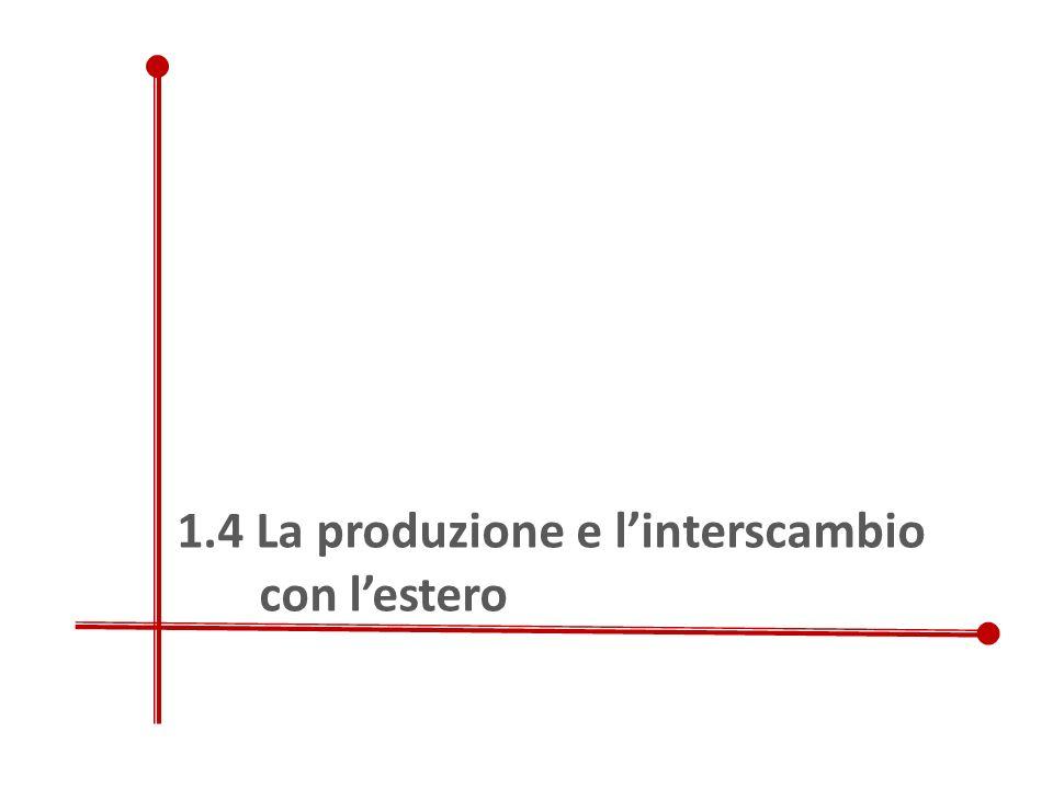 1.4 La produzione e l'interscambio con l'estero