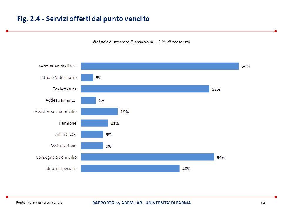 Fig. 2.4 - Servizi offerti dal punto vendita