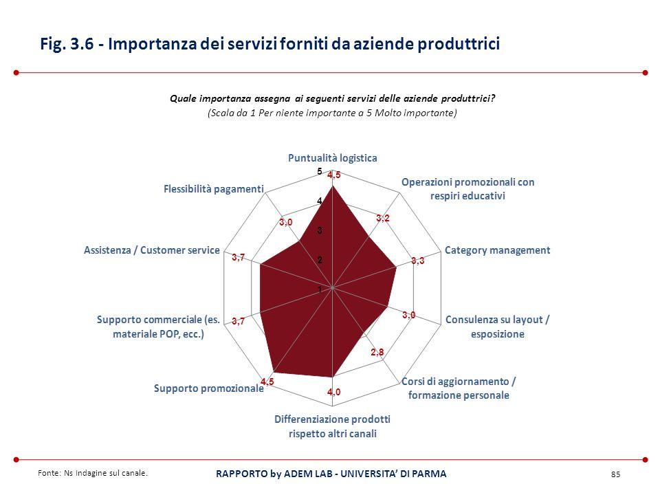 Fig. 3.6 - Importanza dei servizi forniti da aziende produttrici