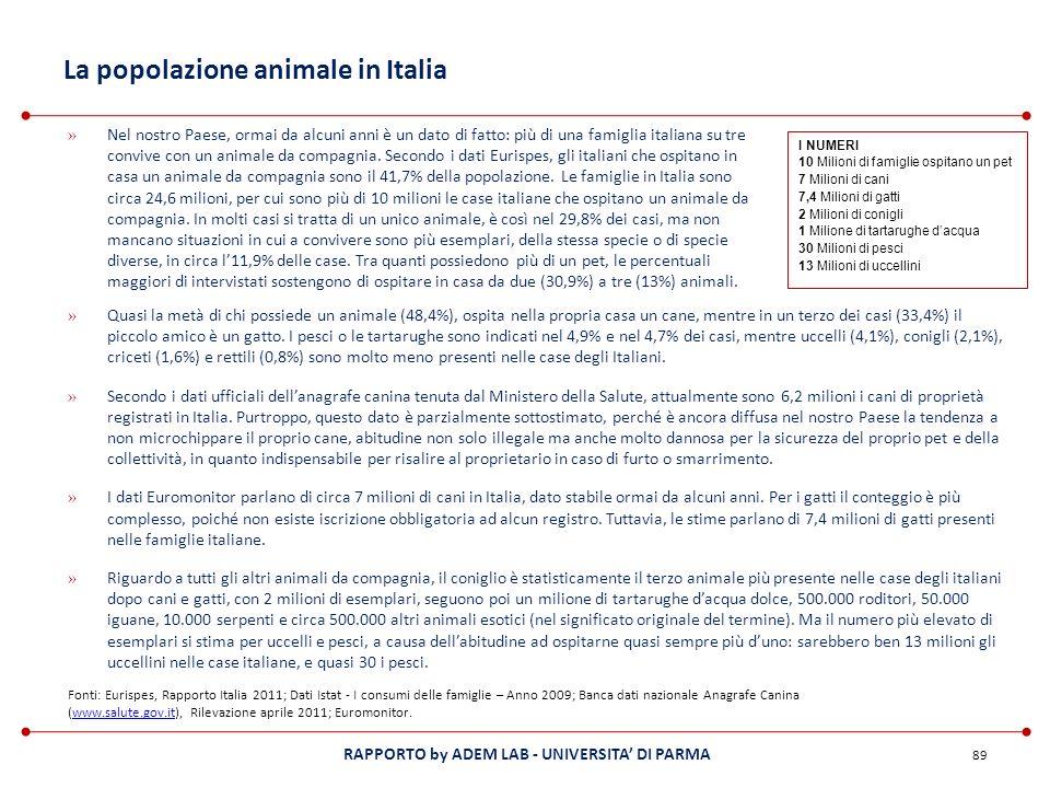 La popolazione animale in Italia