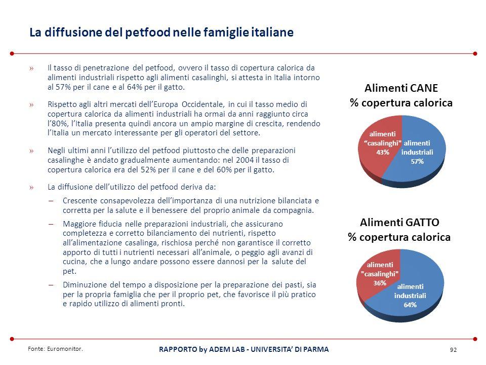 La diffusione del petfood nelle famiglie italiane