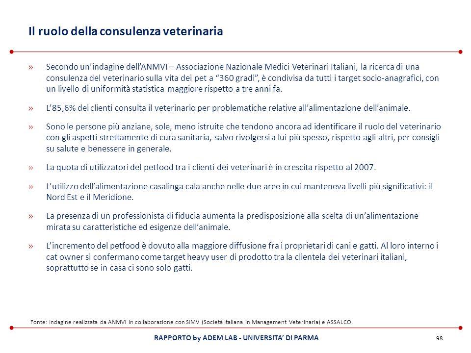 Il ruolo della consulenza veterinaria