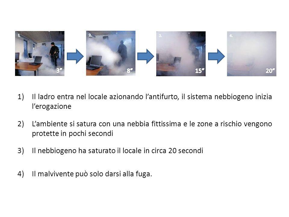 Il nebbiogeno ha saturato il locale in circa 20 secondi