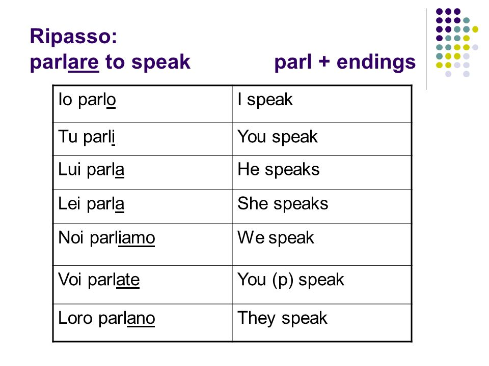 Ripasso: parlare to speak parl + endings