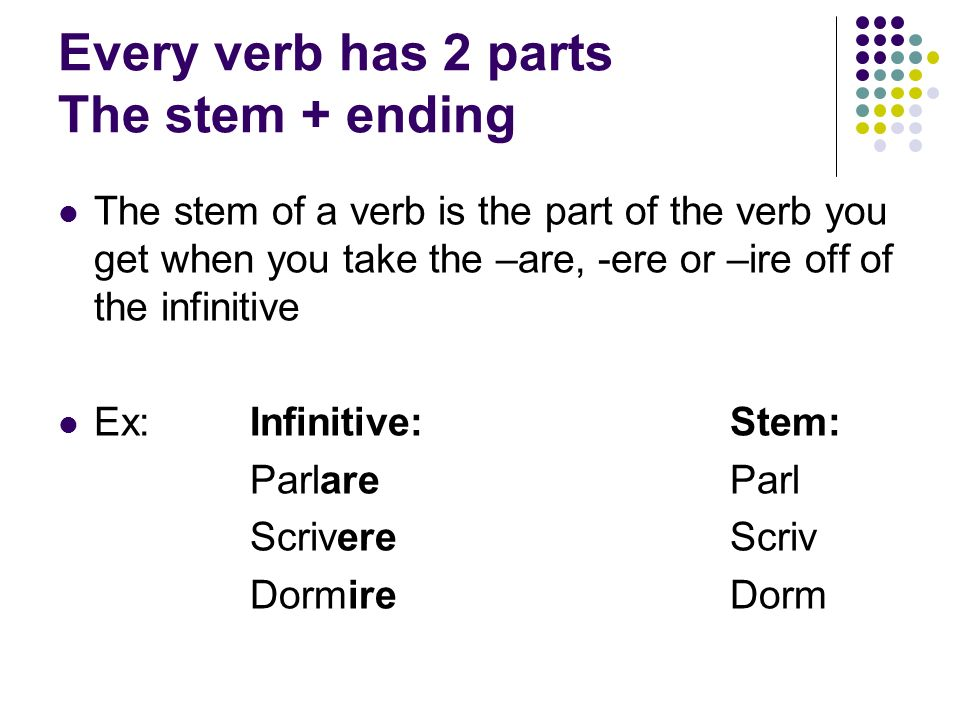 Every verb has 2 parts The stem + ending