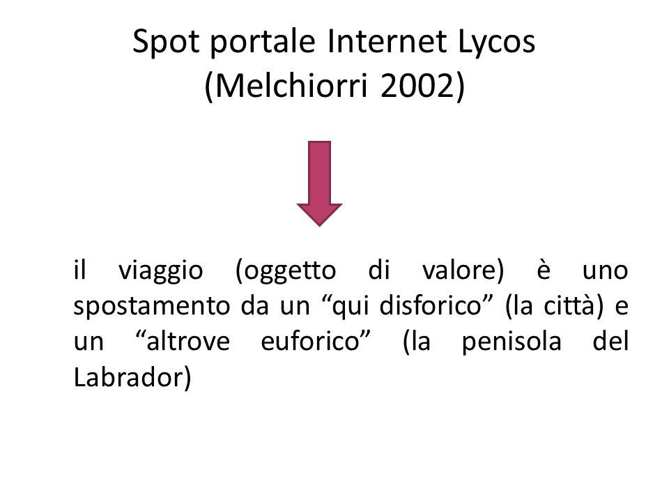 Spot portale Internet Lycos (Melchiorri 2002)