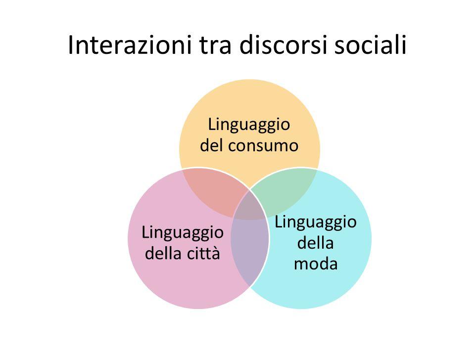 Interazioni tra discorsi sociali