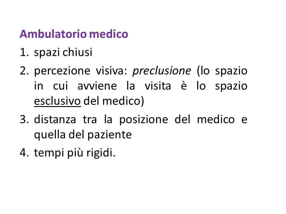 Ambulatorio medico spazi chiusi. percezione visiva: preclusione (lo spazio in cui avviene la visita è lo spazio esclusivo del medico)