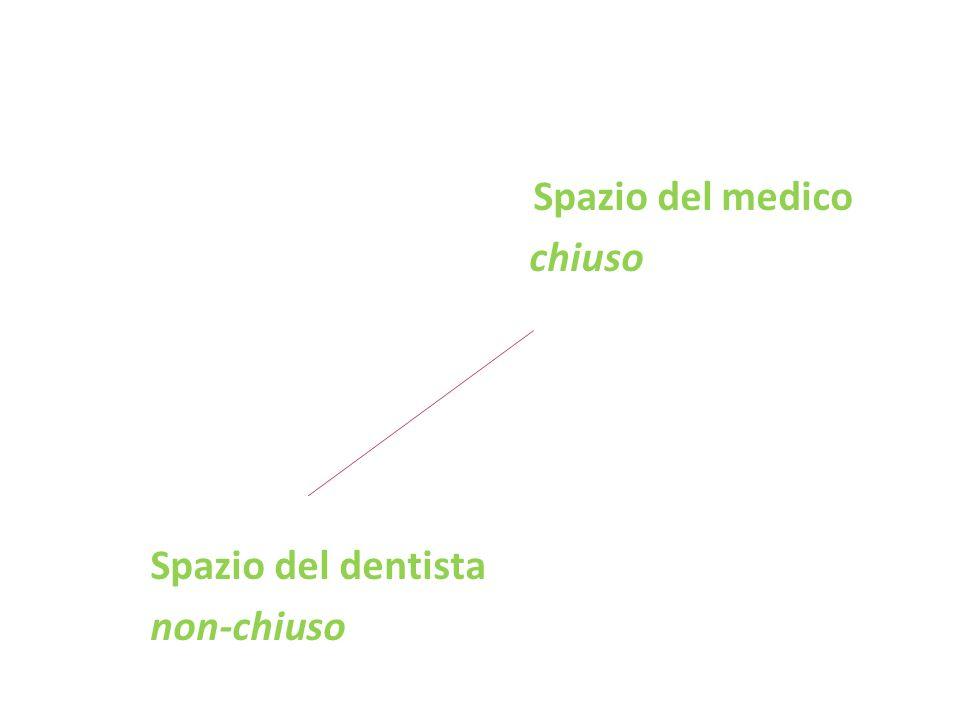 Spazio del medico chiuso Spazio del dentista non-chiuso