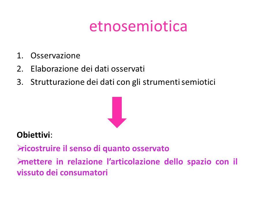 etnosemiotica Osservazione Elaborazione dei dati osservati