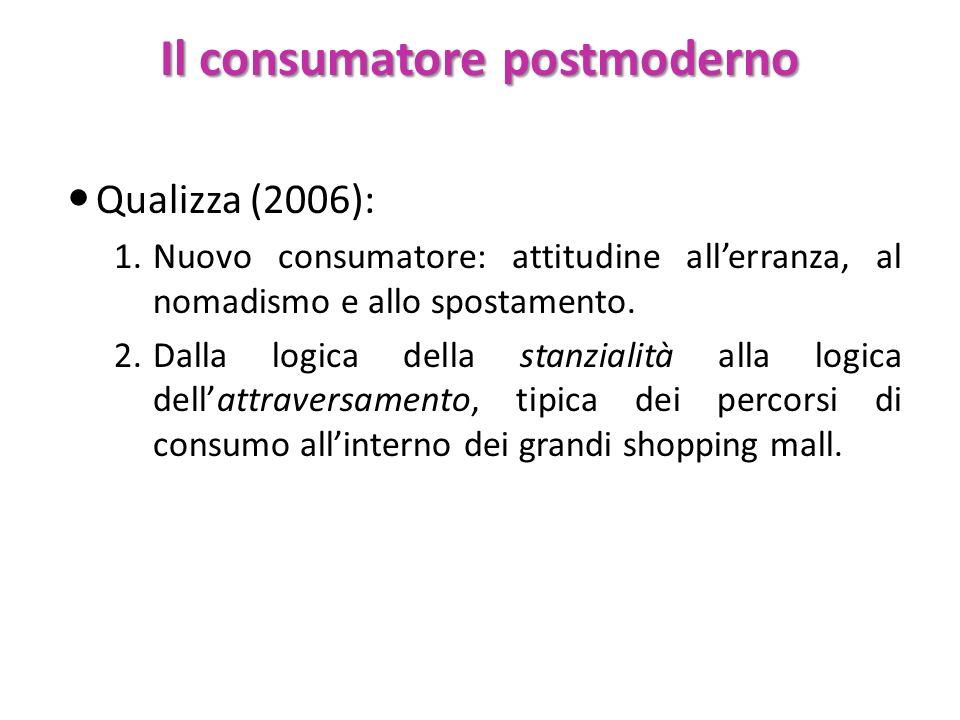 Il consumatore postmoderno