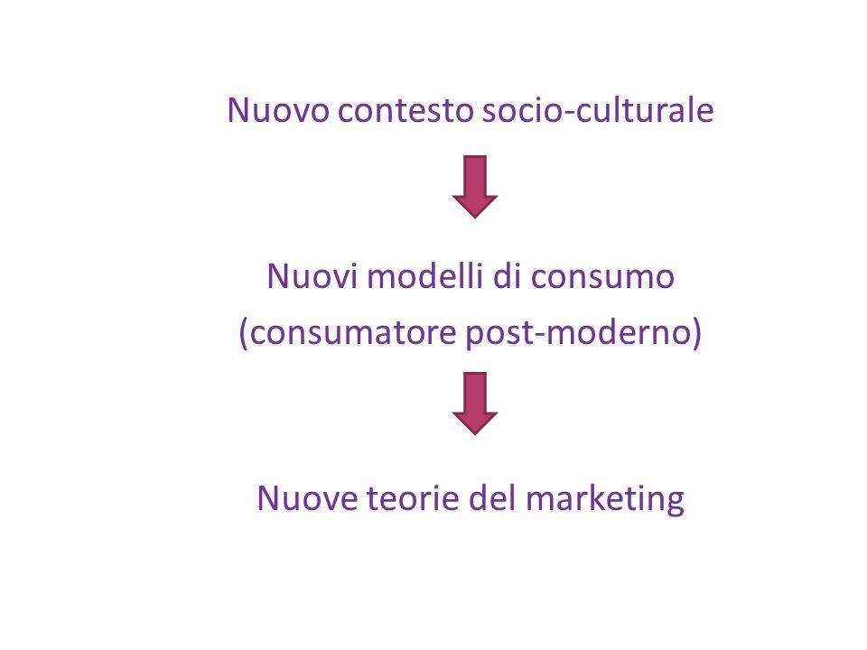 Nuovo contesto socio-culturale Nuovi modelli di consumo (consumatore post-moderno) Nuove teorie del marketing