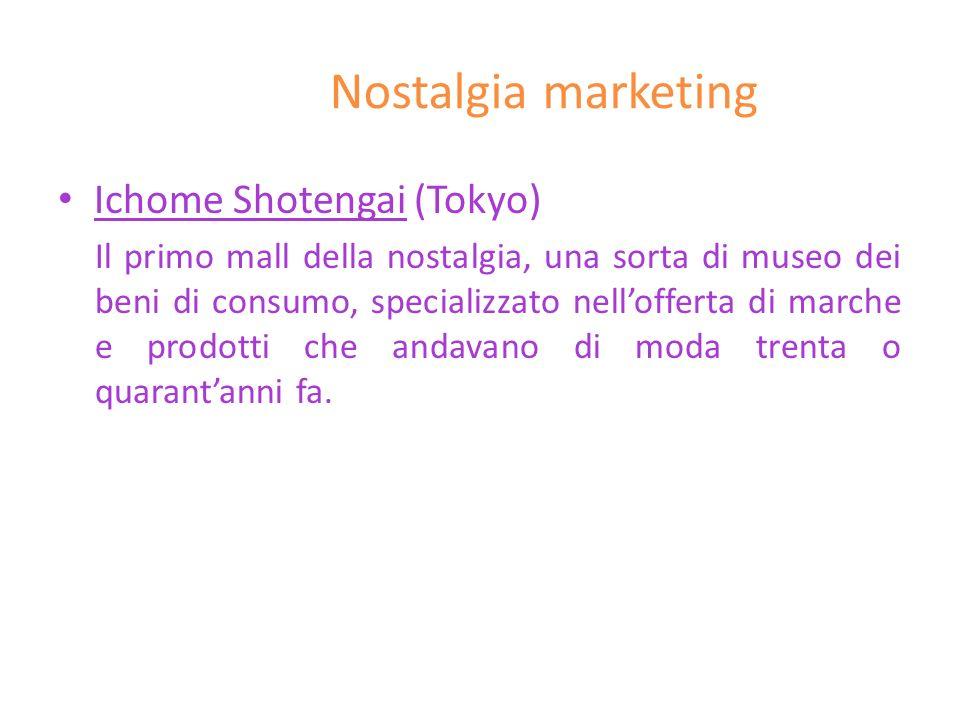 Nostalgia marketing Ichome Shotengai (Tokyo)