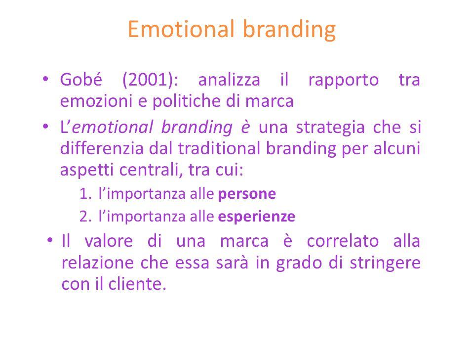 Emotional branding Gobé (2001): analizza il rapporto tra emozioni e politiche di marca.