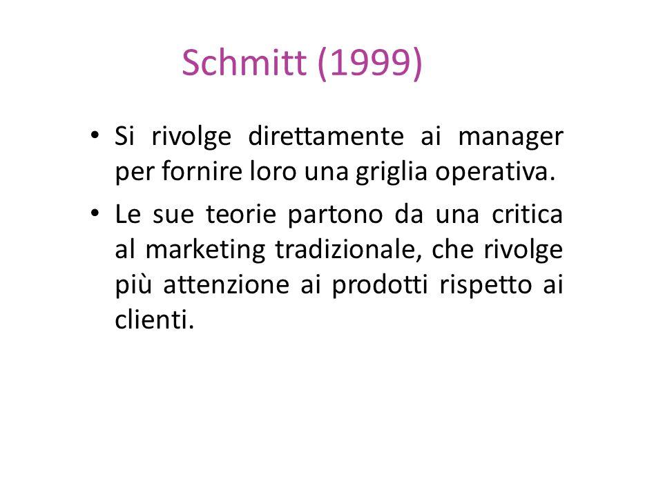 Schmitt (1999) Si rivolge direttamente ai manager per fornire loro una griglia operativa.