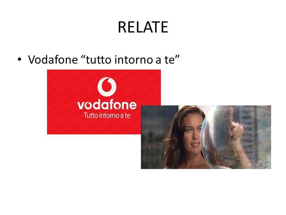 RELATE Vodafone tutto intorno a te