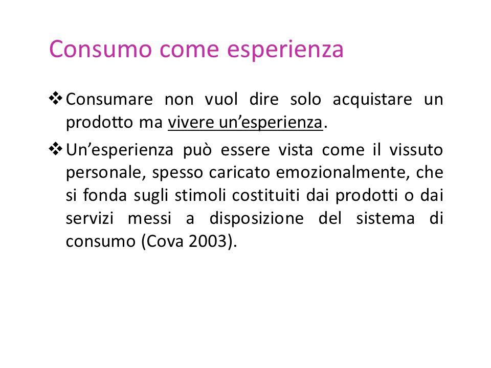 Consumo come esperienza