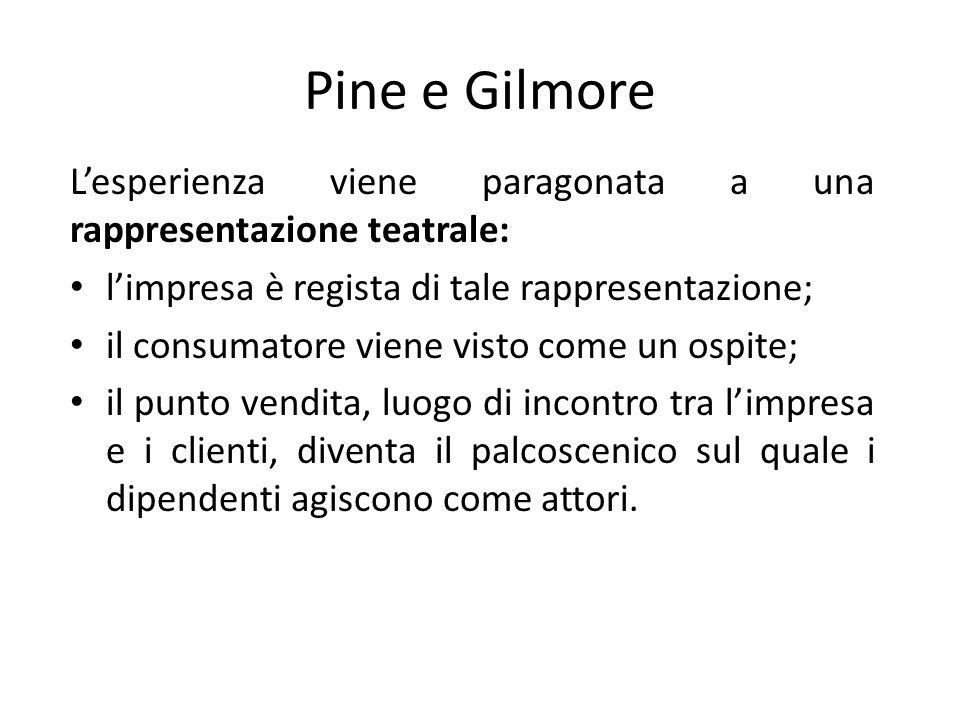 Pine e Gilmore L'esperienza viene paragonata a una rappresentazione teatrale: l'impresa è regista di tale rappresentazione;