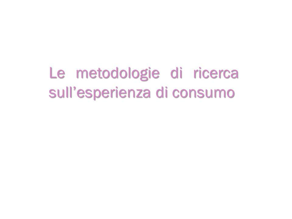 Le metodologie di ricerca sull'esperienza di consumo