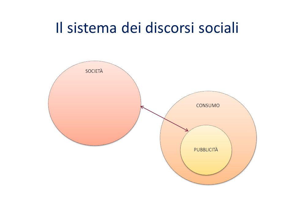 Il sistema dei discorsi sociali