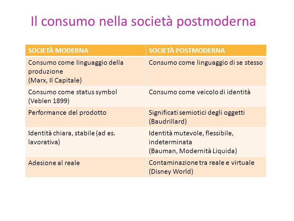 Il consumo nella società postmoderna