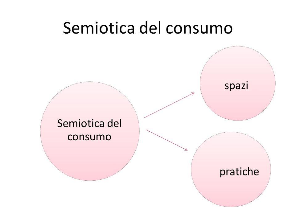 Semiotica del consumo Semiotica del consumo pratiche spazi