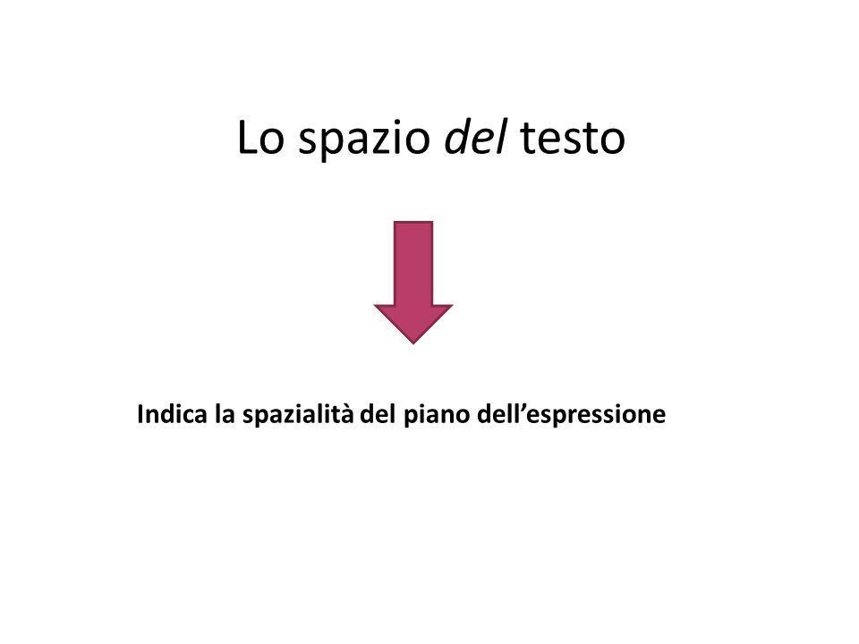 Lo spazio del testo Indica la spazialità del piano dell'espressione