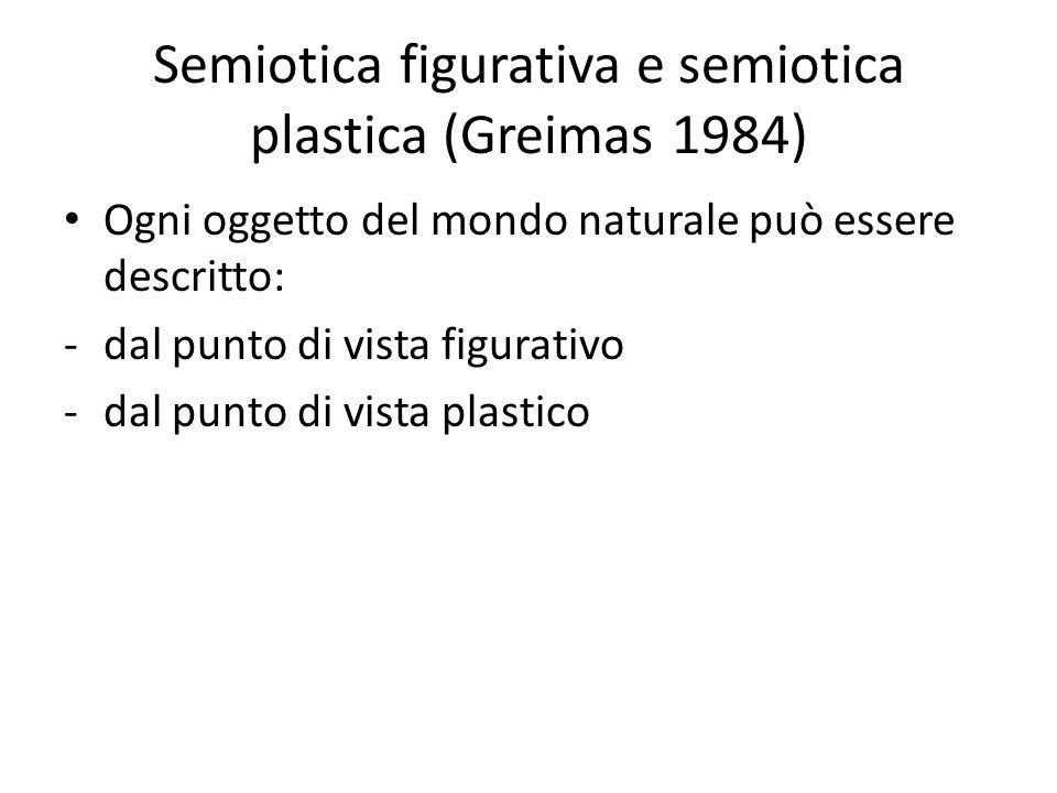 Semiotica figurativa e semiotica plastica (Greimas 1984)
