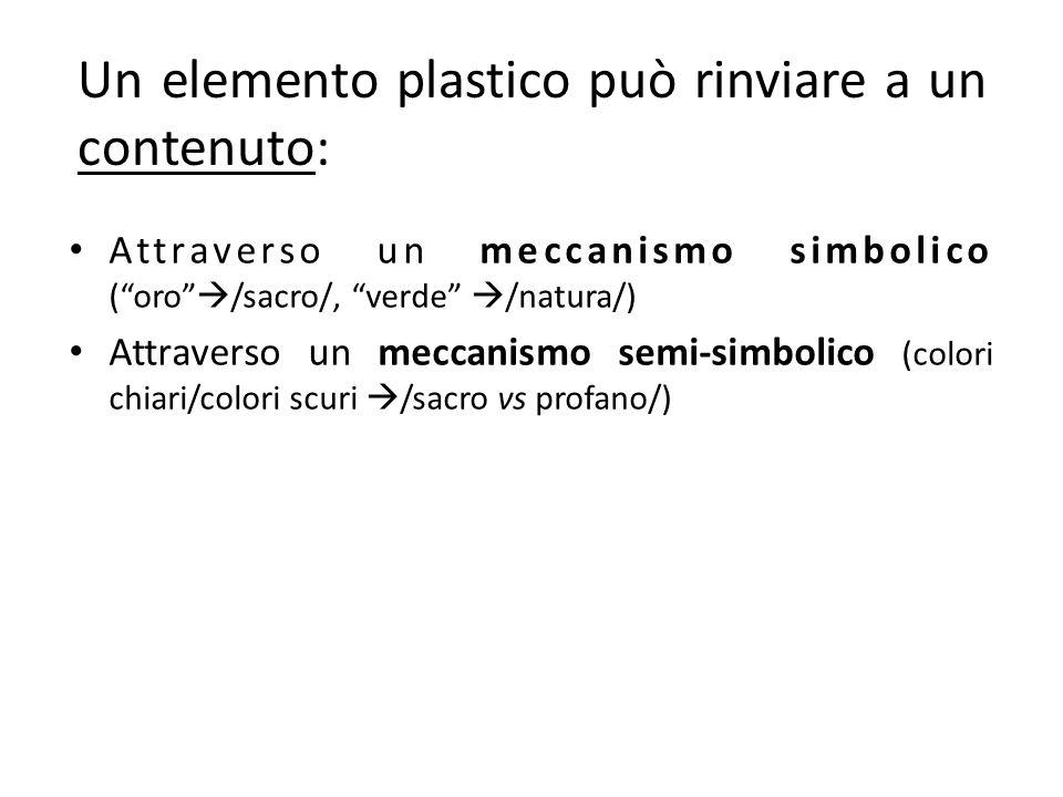Un elemento plastico può rinviare a un contenuto: