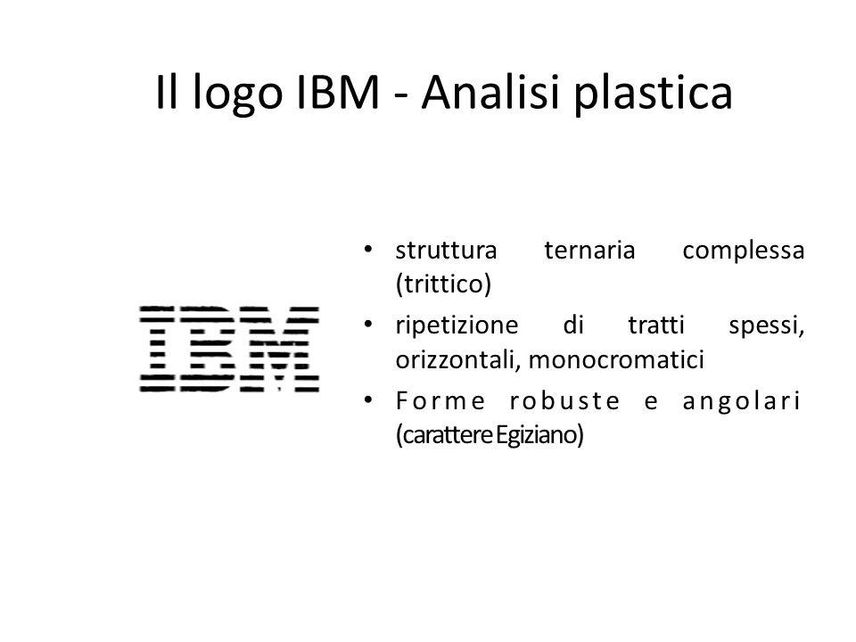 Il logo IBM - Analisi plastica