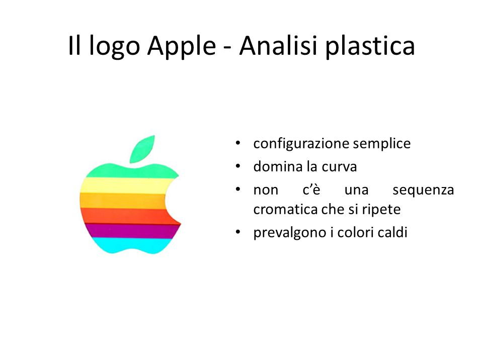 Il logo Apple - Analisi plastica