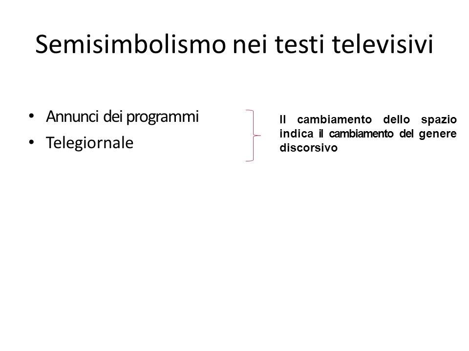 Semisimbolismo nei testi televisivi