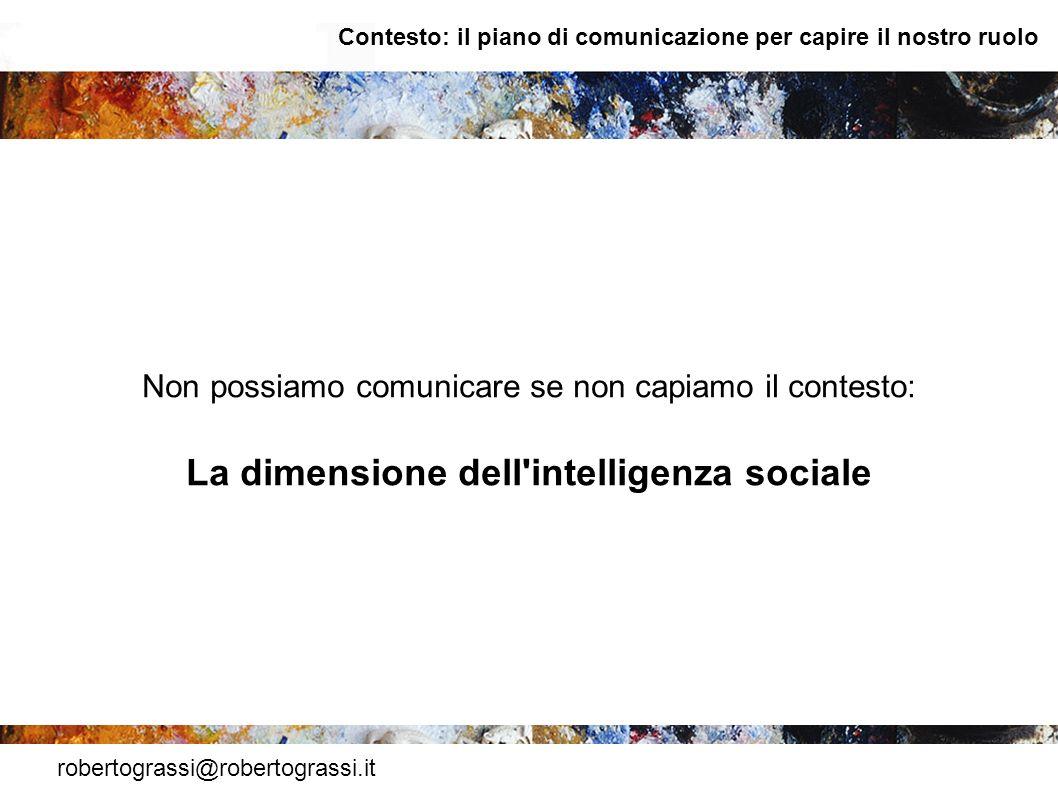 Contesto: il piano di comunicazione per capire il nostro ruolo