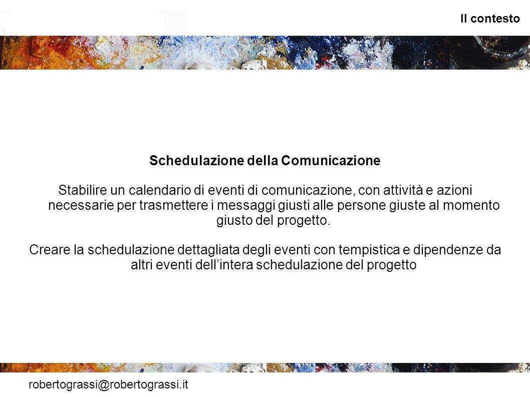 Schedulazione della Comunicazione