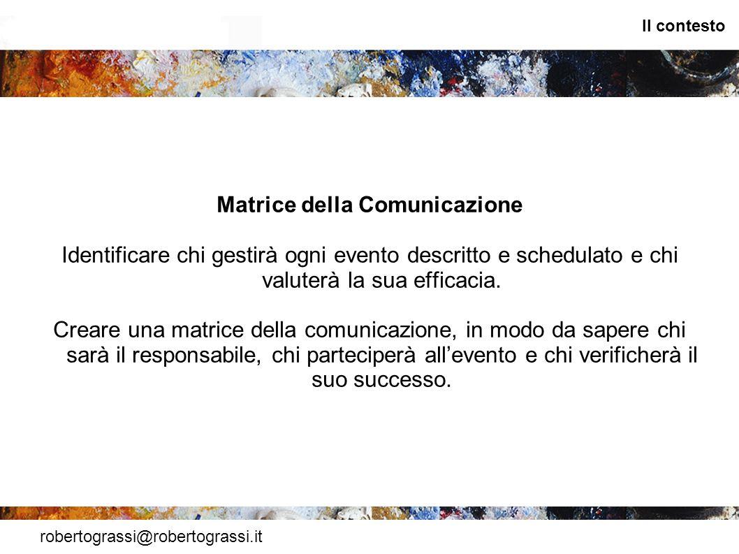 Matrice della Comunicazione