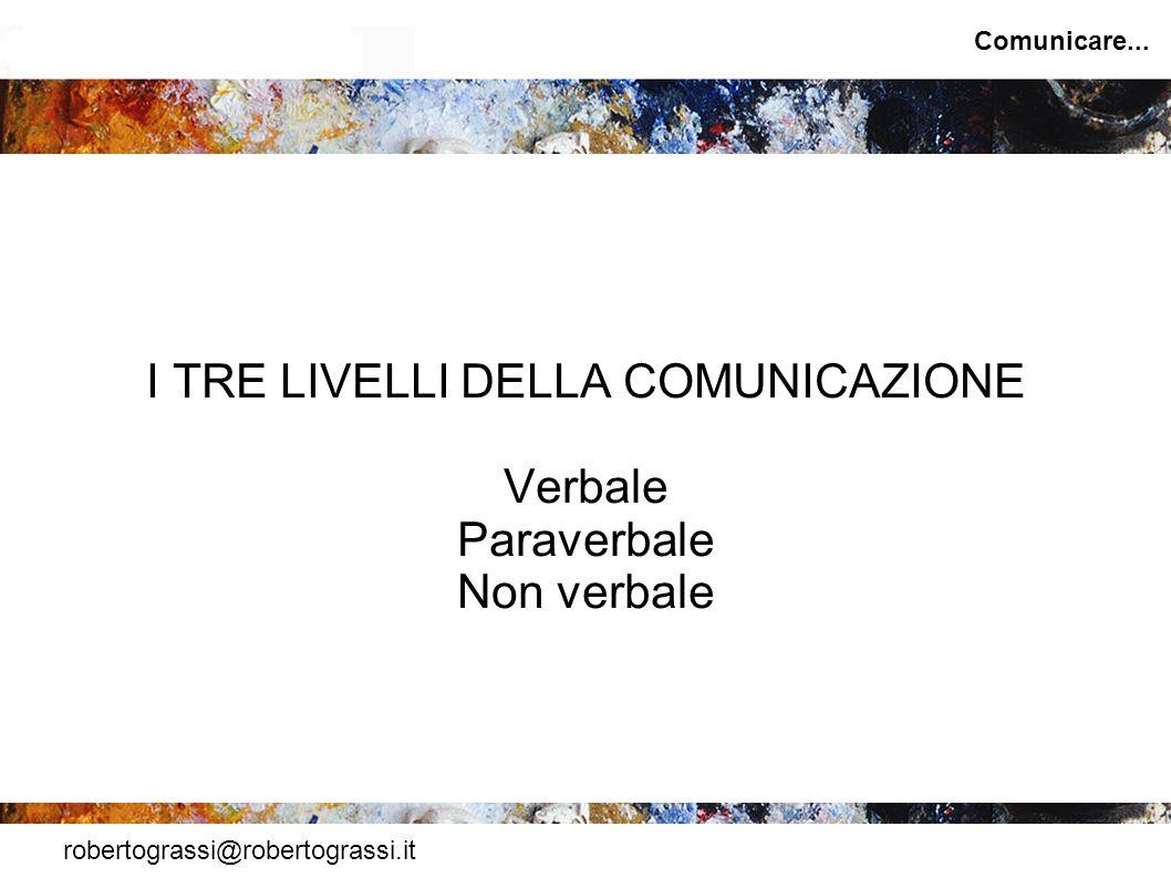 I TRE LIVELLI DELLA COMUNICAZIONE Verbale Paraverbale Non verbale