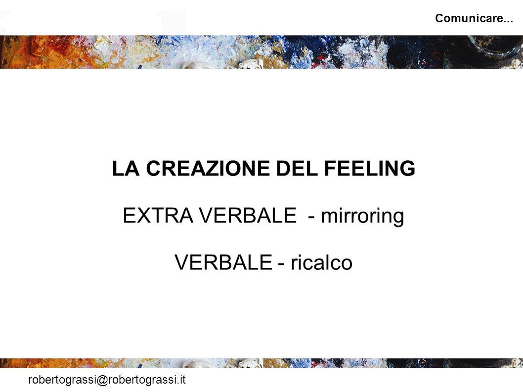 LA CREAZIONE DEL FEELING EXTRA VERBALE - mirroring VERBALE - ricalco