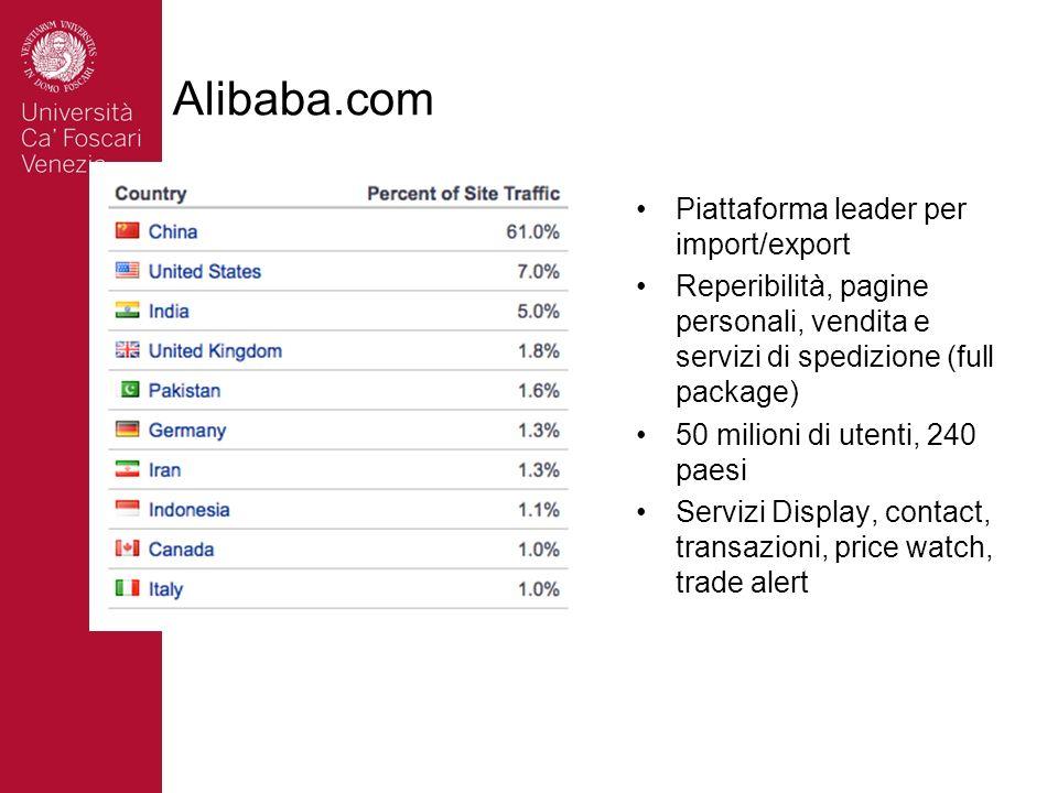Alibaba.com Piattaforma leader per import/export