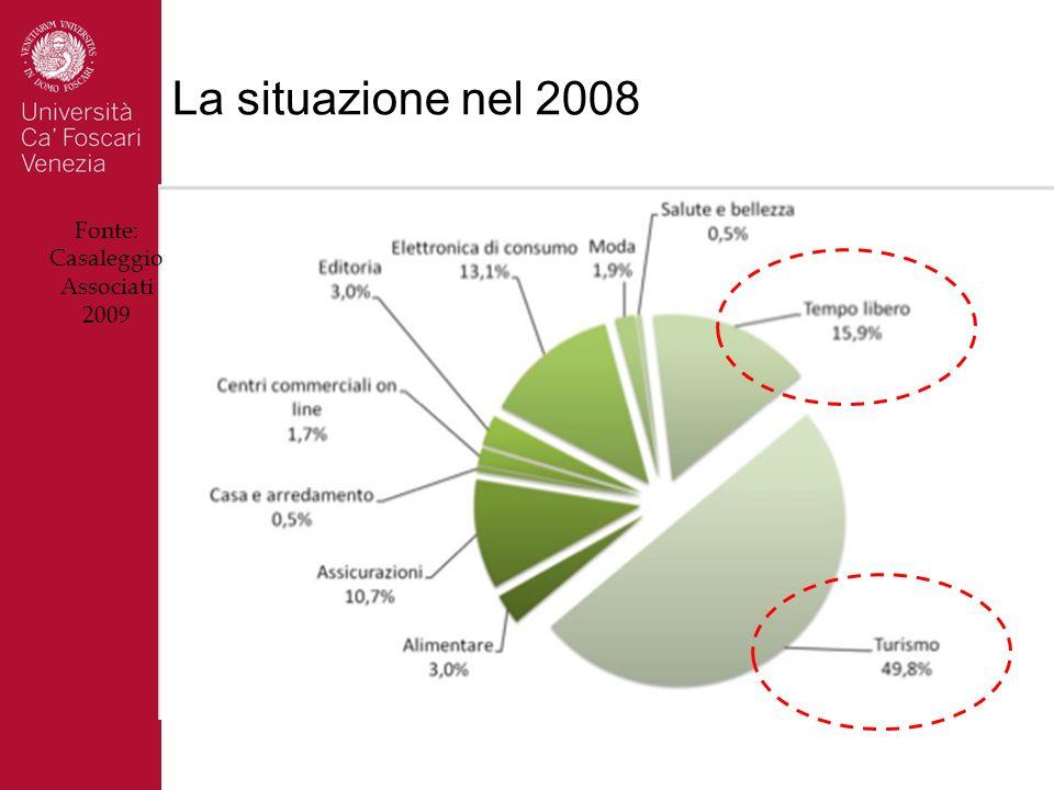 Fonte: Casaleggio Associati 2009