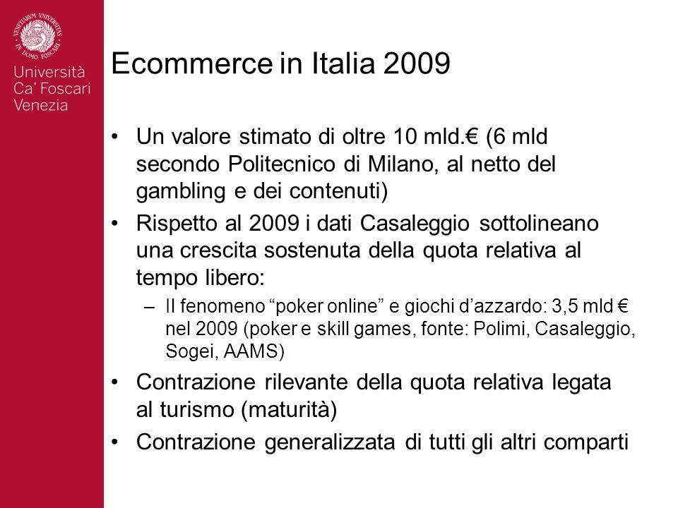 Ecommerce in Italia 2009 Un valore stimato di oltre 10 mld.€ (6 mld secondo Politecnico di Milano, al netto del gambling e dei contenuti)