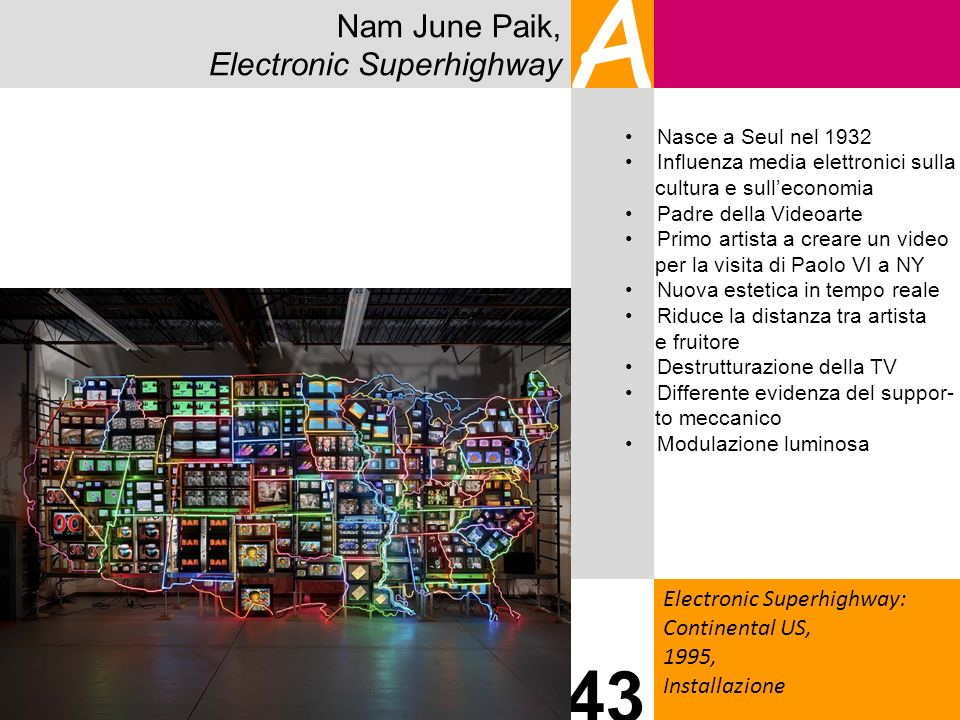 A 43 Nam June Paik, Electronic Superhighway