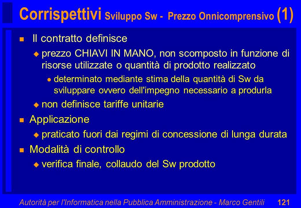 Corrispettivi Sviluppo Sw - Prezzo Onnicomprensivo (1)