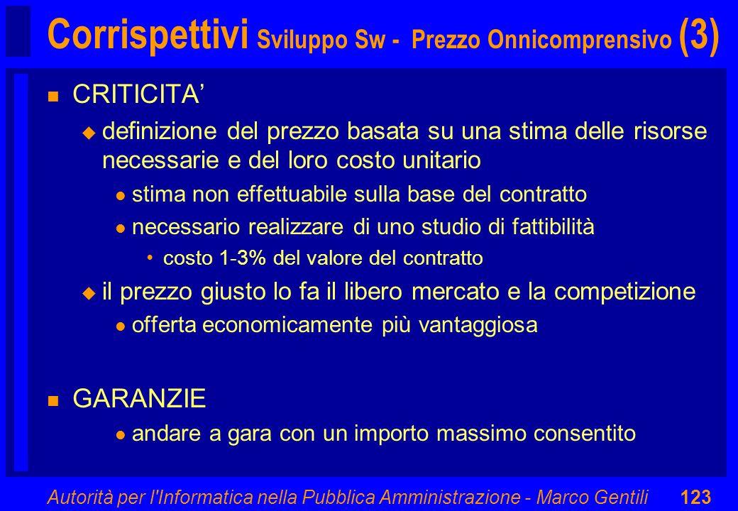 Corrispettivi Sviluppo Sw - Prezzo Onnicomprensivo (3)