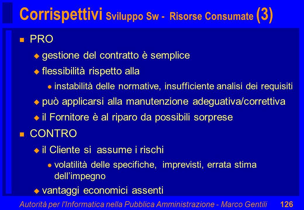 Corrispettivi Sviluppo Sw - Risorse Consumate (3)