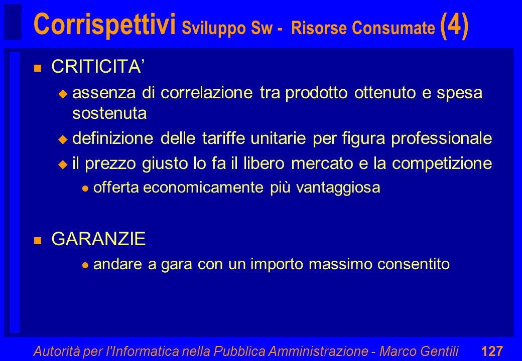 Corrispettivi Sviluppo Sw - Risorse Consumate (4)