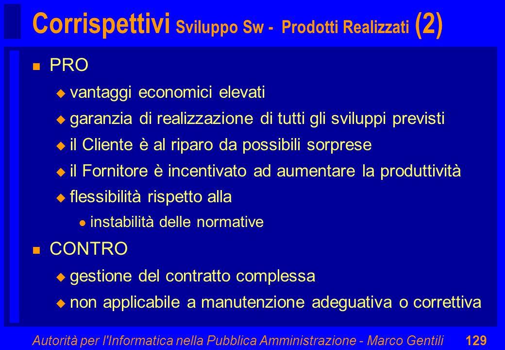 Corrispettivi Sviluppo Sw - Prodotti Realizzati (2)