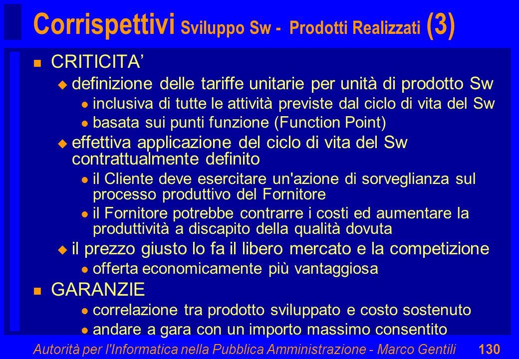 Corrispettivi Sviluppo Sw - Prodotti Realizzati (3)