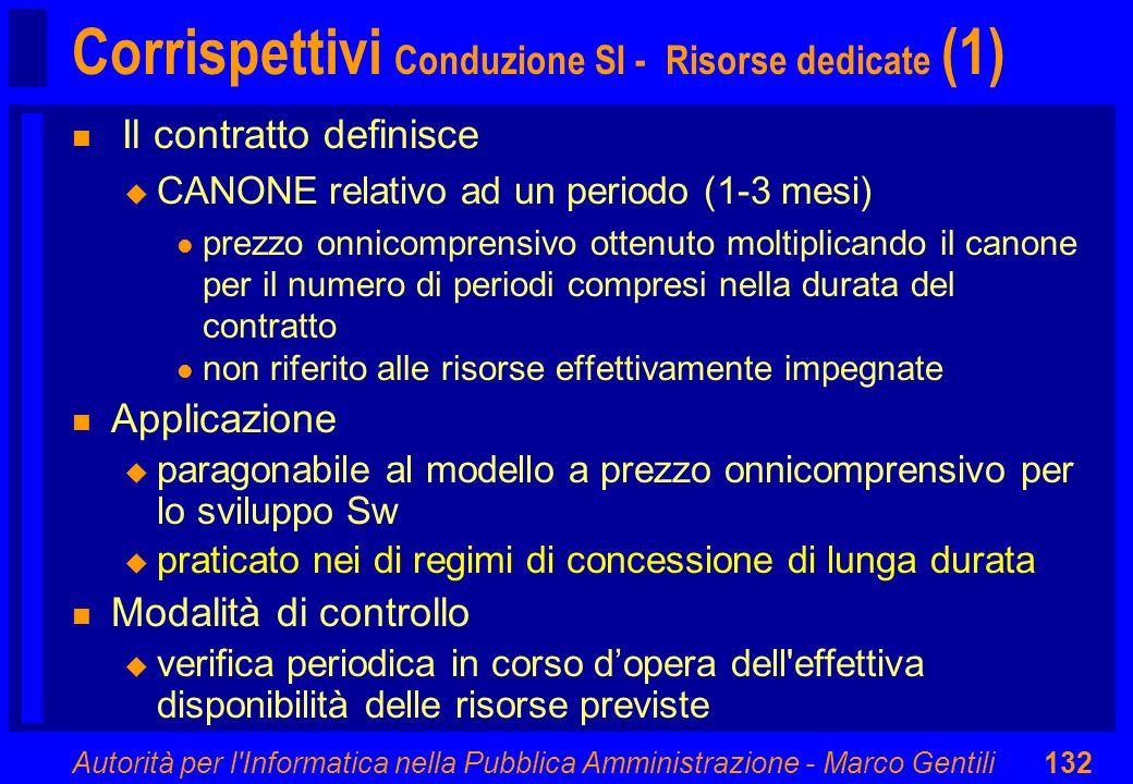 Corrispettivi Conduzione SI - Risorse dedicate (1)