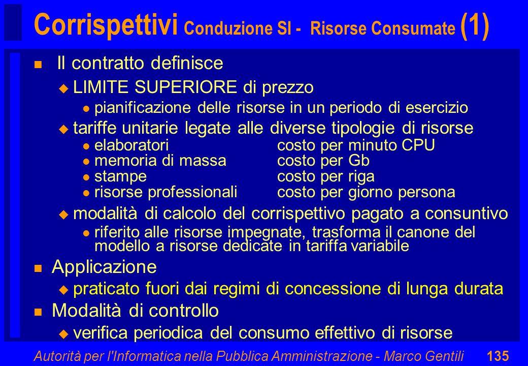 Corrispettivi Conduzione SI - Risorse Consumate (1)