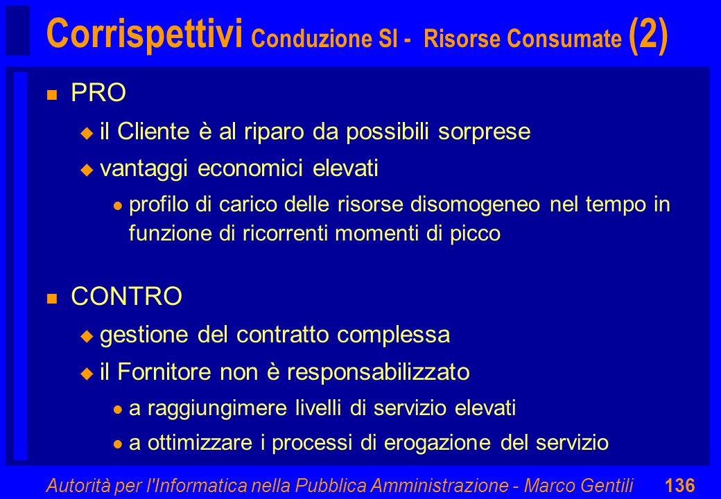 Corrispettivi Conduzione SI - Risorse Consumate (2)